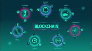 Picture of Axie Infinity (AXS) dẫn đầu các token trò chơi blockchain tăng hai chữ số phần trăm trong khi top 10 đình trệ