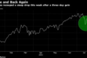 Picture of Oil Holds Three-Day Advance on Outlook for Tighter Global Market