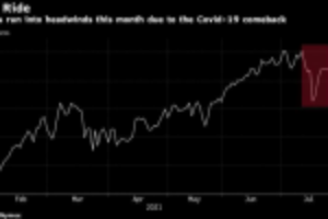 Picture of Oil Edges Higher as Investors Assess Demand Amid Delta Spread