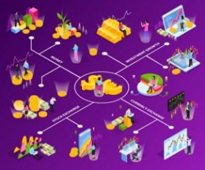 Picture of Sàn giao dịch forex là gì?